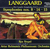 Langgaard: Symphony no 8, 14 & 15 / Ilya Stupel