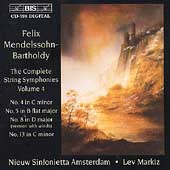 Mendelssohn: Complete String Symphonies Vol 4 / Lev Markiz