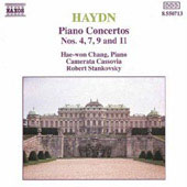 Haydn: Piano Concertos / Hae-Won Chang, Robert Stankovsky