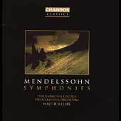 Mendelssohn: Symphonies / Weller, et al